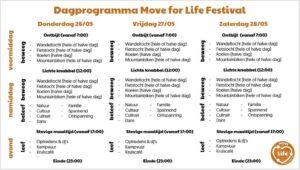 Programma Move for Life
